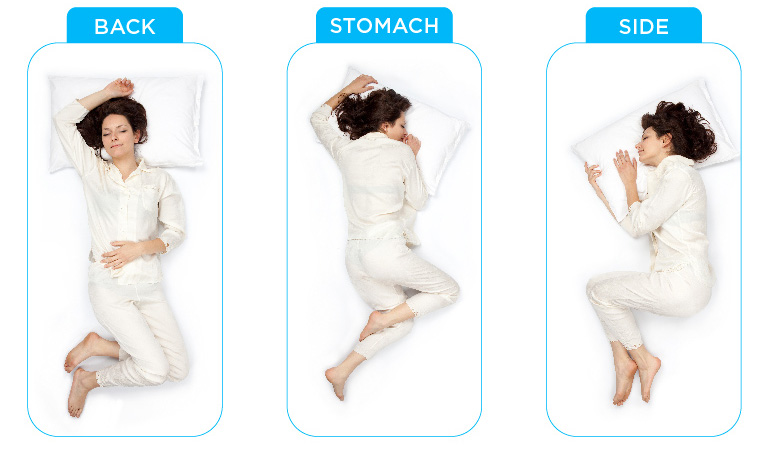 plush or firm mattress for back, side, stomach sleeping position