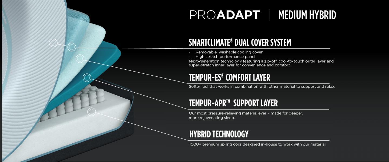 tempur cutaway_Pro Adapt Medium hybrid2
